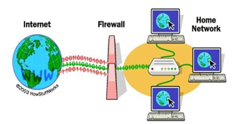 mobile network security paper presentation on mobile computing network security