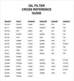 Galerry oil filter cross reference chart