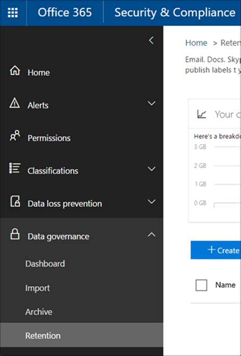 Office 365 Retention Policy Overview Of Retention Policies Office 365