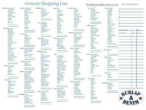 Master Grocery List Template Printable Grocery List Walmart Quotes