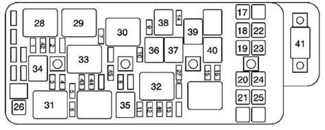 chevy malibu fuse box wiring diagram