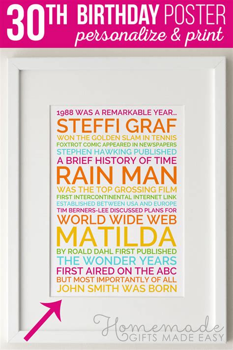 personalized  birthday poster gift