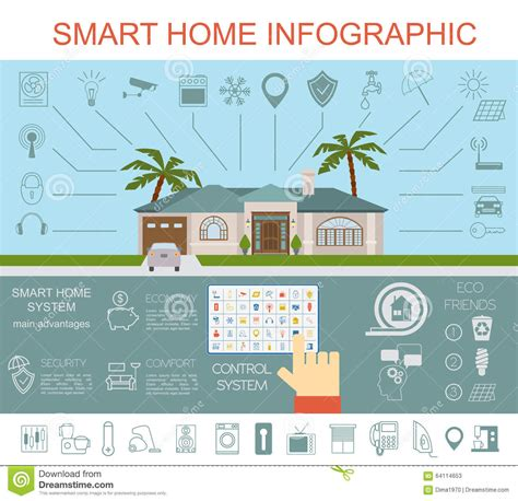 info home design concept fr eco friendly smart house concept infographic template