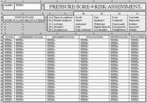 risk assessment template residential care check lists for patients in hospitals and nursing
