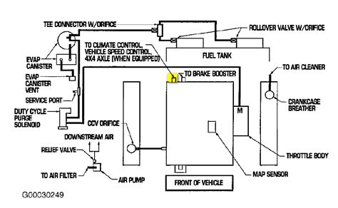 i need a vacuum diagram for a 2001 dodge ram 2500 4wd with