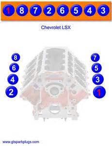 chevy lsx firing order gtsparkplugs