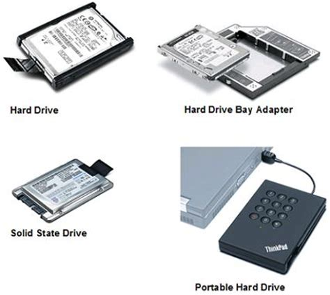 Harddisk Laptop Lenovo notebook drives reference guide lenovo support