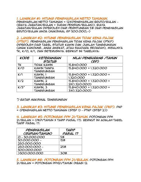 cara hitung pajak tangsel 2016 perhitungan pajak pph21 perhitungan pajak pph21 cepat