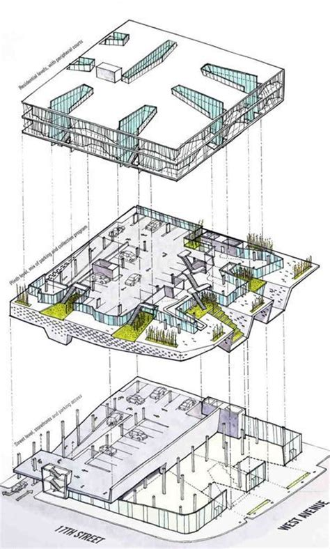 architectural diagrams best 25 architecture diagrams ideas on