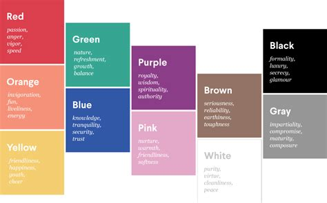 what is the hottest color how to choose the best colors for your presentations