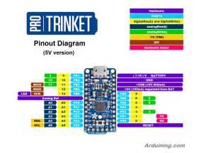 arduino pro trinket pinout diagram arduining