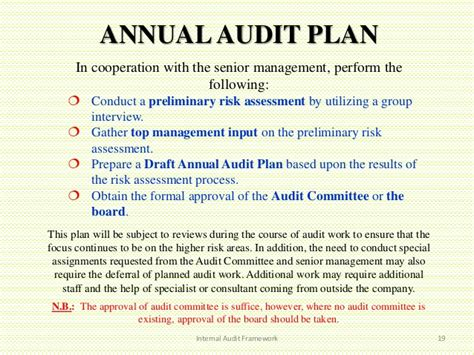 annual audit plan template audit framework