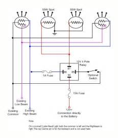 The diagram below shows a simple wiring diagram for connecting