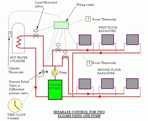 honeywell 3 port valve wiring diagram wiring diagram and