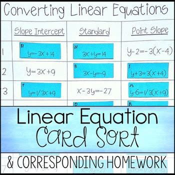 slope intercept method converting linear equations slope intercept standard