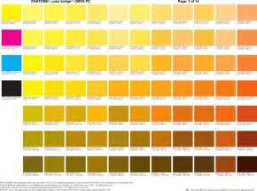 the pantone color bridge cmyk pc can help you make a