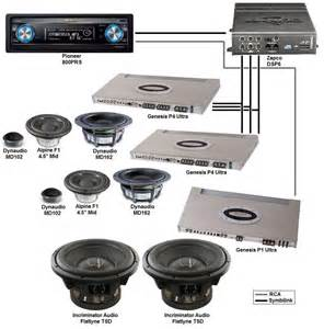 car sound system diagram fabulous x3cb x3ecar stereo x3c b x3e installation wiring x3cb