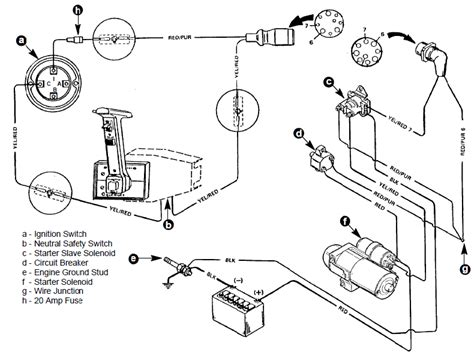 boat kill switch wiring 23 wiring diagram images