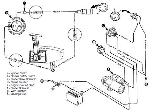 mercruiser starter solenoid wiring diagram 42 wiring