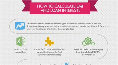how to calculate housing loan interest how to calculate housing loan 28 images how to calculate the interest rate r if i