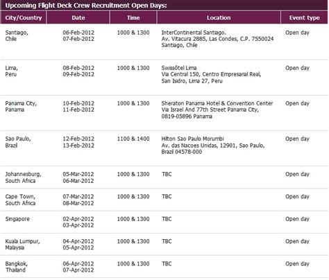 Qatar Cabin Crew Salary by Fly Gosh Open Day Pilot Recruitment Qatar Airways