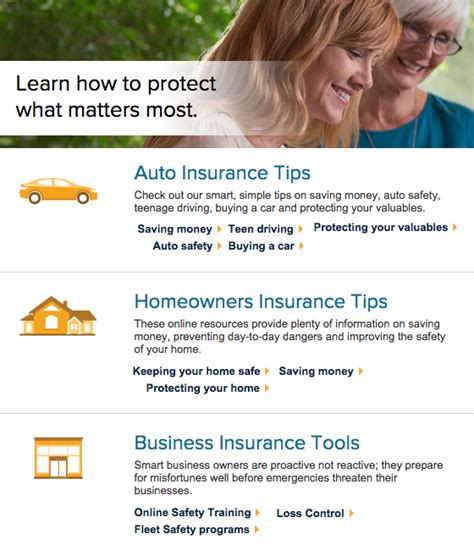 Top 14 Reviews and Complaints about Allied Auto Insurance