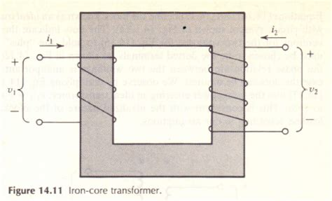 inductance emtp iron inductor model 28 images hysteretic iron inductor for transformer inrush current