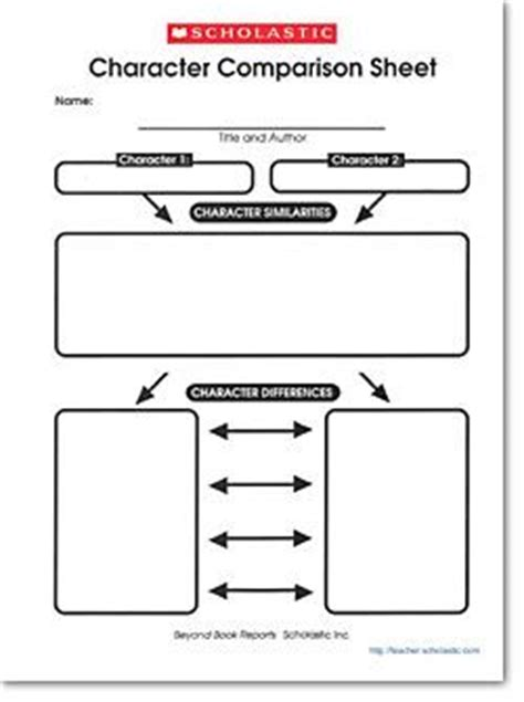 printable reading comprehension graphic organizers free graphic organizers for reading comprehension