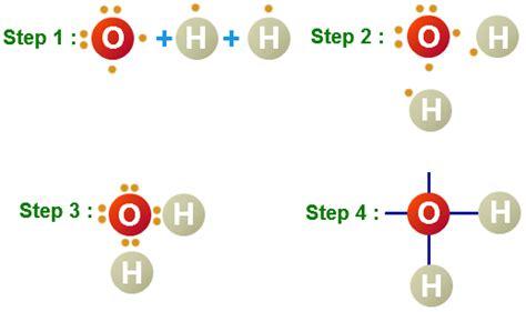 dot diagram for h2o electron dot formula electron dot formula for h2o