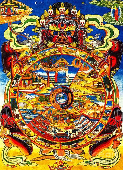 Tibetan Home Decor by Ancient Tibetan Tangka Wheel Of Life Painting By Lanjee Chee