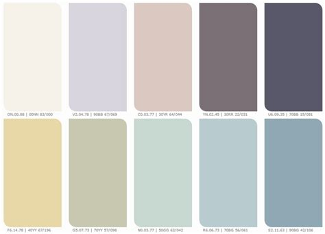 trendy paint colors paint color trends monstermathclub com