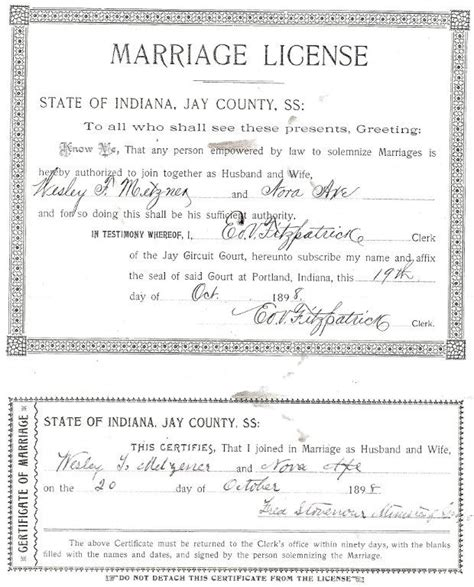 Indiana Birth Records Free Indiana Marriage Certificatedating Free