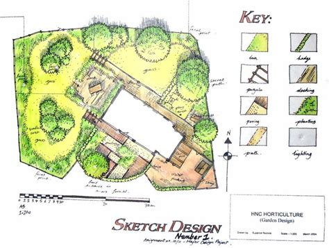 17 best images about presenting ideas landscape design on site plans landscapes