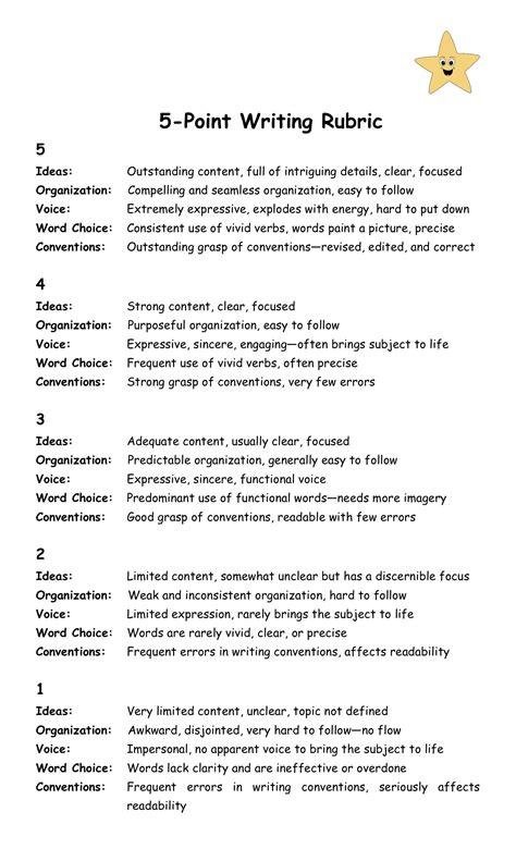 5-Point Writing Rubric | Basic Skills Reading | Writing