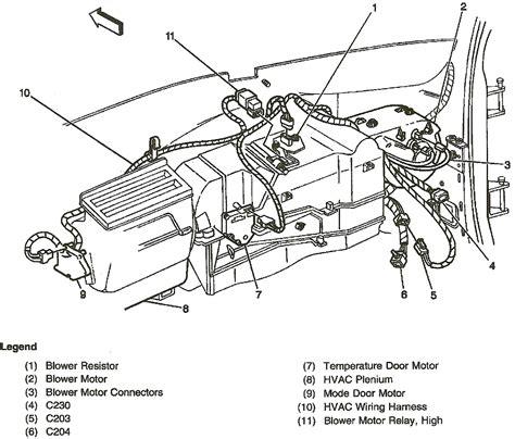 how do you test blower motor resistor how do you test a blower motor resistor 28 images the fan on my 2006 kia spectra isn t