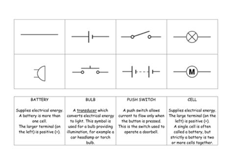circuits year 4 circuits year 6 lesson plans resources resources tes