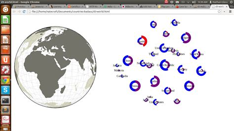d3 svg pattern fill svg d3 pie charts innerradius and outerradius acting