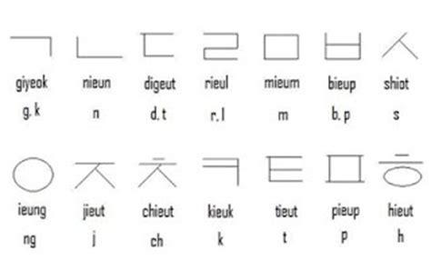 nama korea arti nama kamu dalam bahasa korea david kosakata bahasa korea kata kata cinta tips cinta