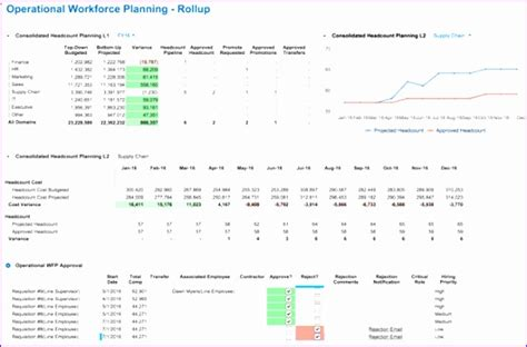 manpower planning template excel jkacl luxury hr and