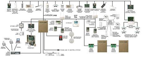 honeywell vista 128 wiring diagram honeywell get free