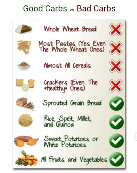 7 facts about carbohydrates 17 best images about carbs on the o jays