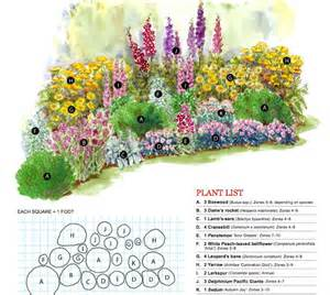best 20 flower garden plans ideas on flowers