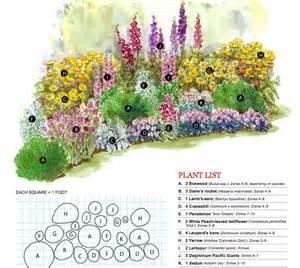 best 20 flower garden plans ideas on pinterest flowers