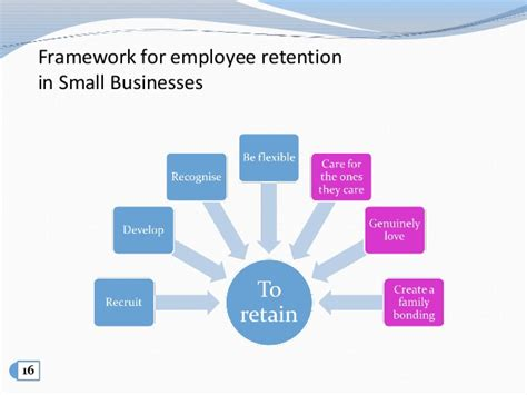 employee retention in small businesses challenges and