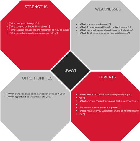 swot chart template swot analysis templates to print or editable