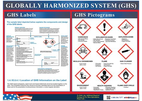 printable osha stickers ghs label and pictogram poster osha4less