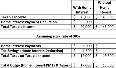 exemption of housing loan interest house loan interest tax exemption limit 28 images free