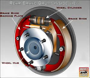 Brake System Overhaul Cost Brake Repair Brakes Brown S Alignment Auto Repair