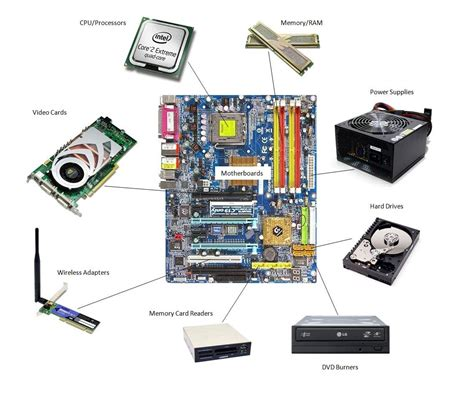 diagram of computer hardware how to your computer hardware components