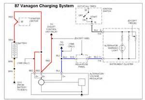 porsche 944 alternator wiring diagram 944 porsche free wiring diagrams